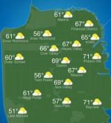 Summer Weather Tips for San Francisco Bike Riding